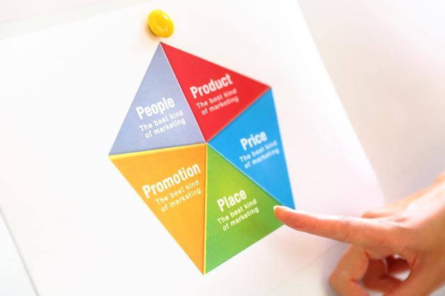 五角形のグラフイメージ